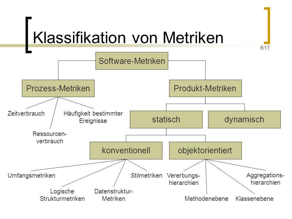 Klassifikation von Metriken