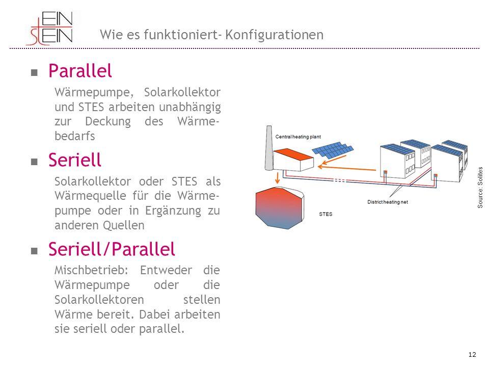 Parallel Seriell Seriell/Parallel Wie es funktioniert- Konfigurationen