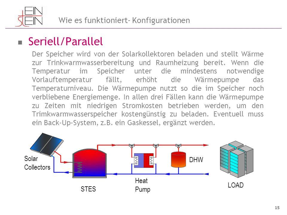 Seriell/Parallel Wie es funktioniert- Konfigurationen