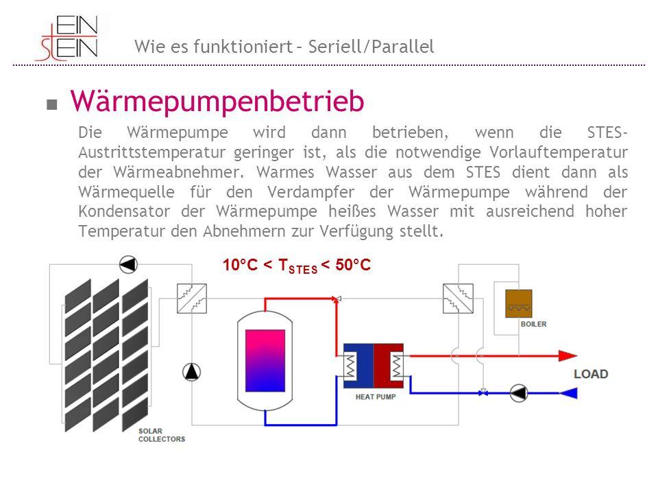 Wärmepumpenbetrieb Wie es funktioniert – Seriell/Parallel