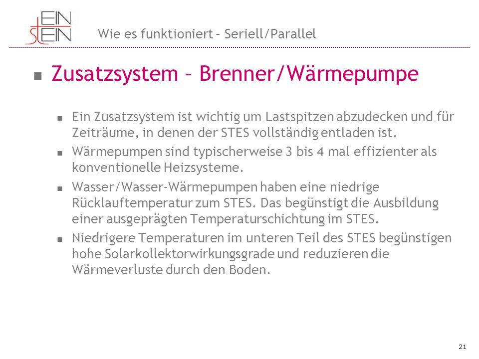 Zusatzsystem – Brenner/Wärmepumpe