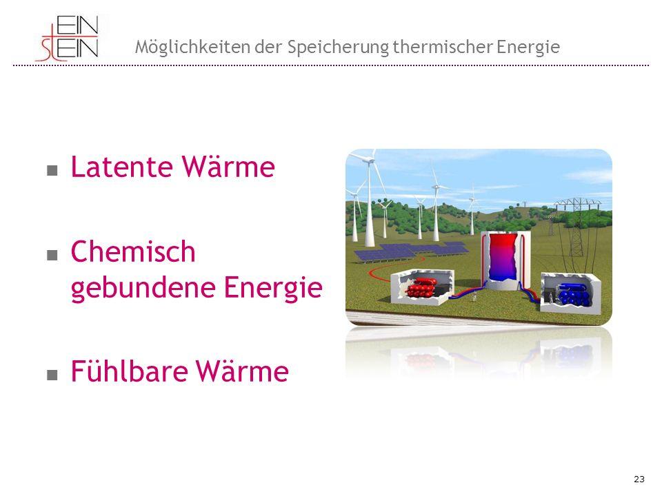 Chemisch gebundene Energie