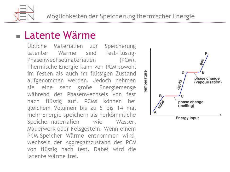 Latente Wärme Möglichkeiten der Speicherung thermischer Energie