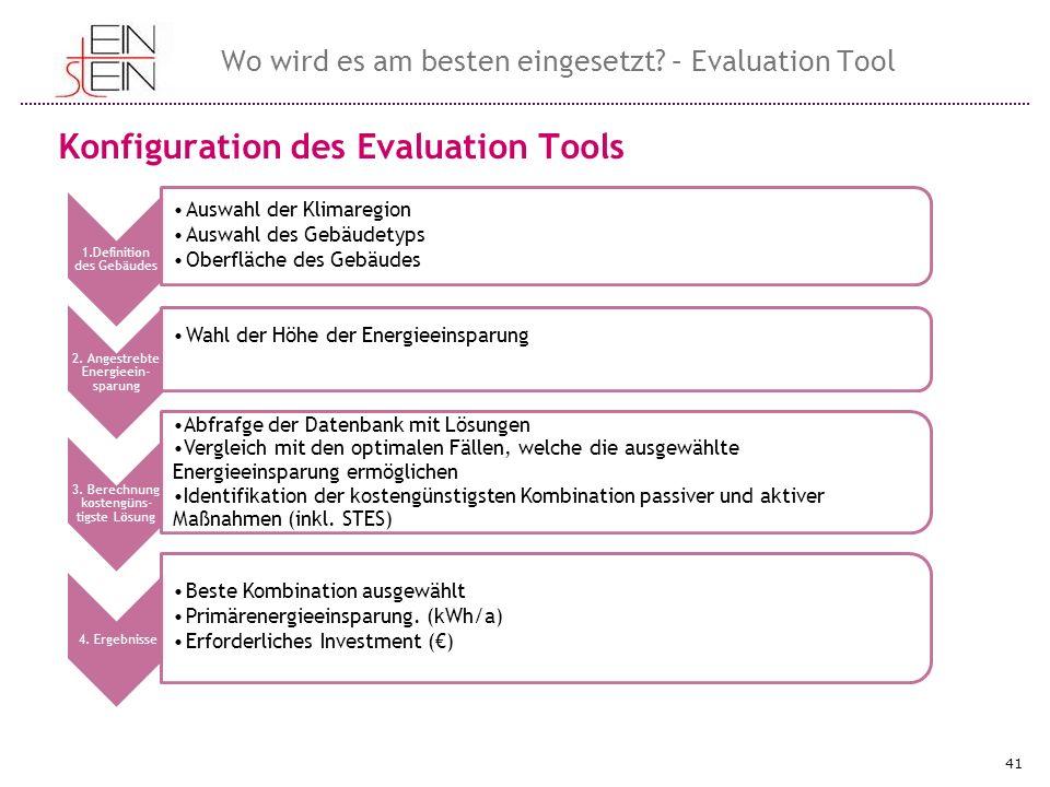 Wo wird es am besten eingesetzt – Evaluation Tool