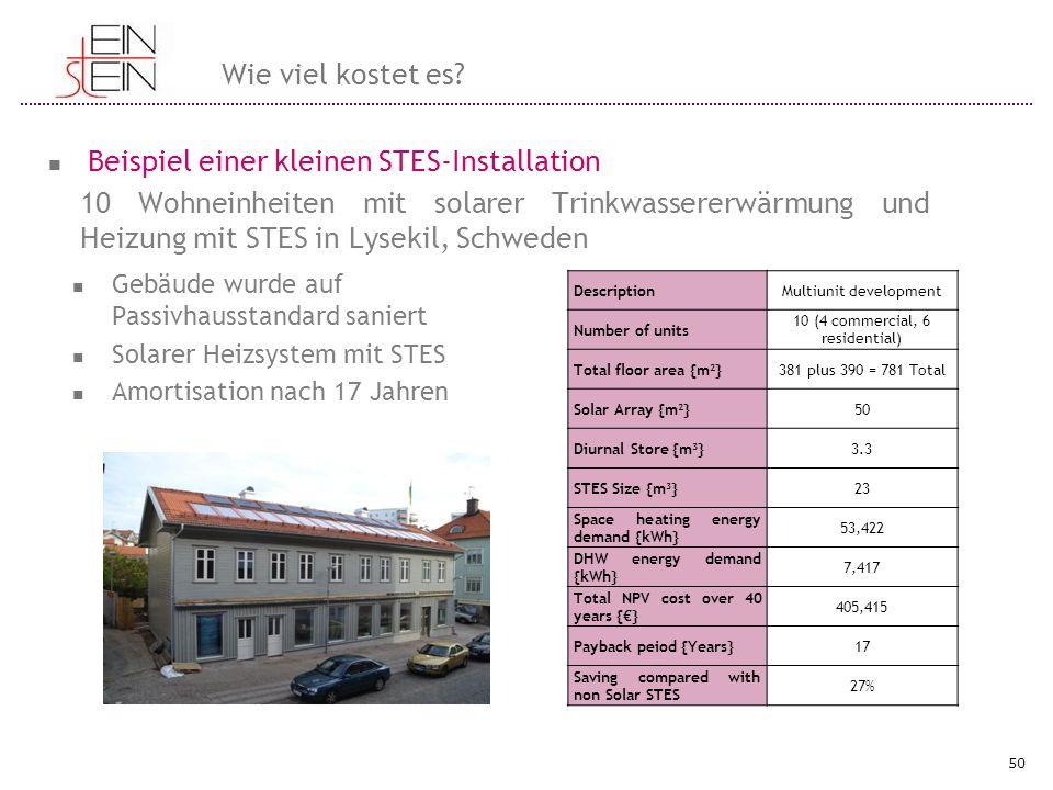 Beispiel einer kleinen STES-Installation