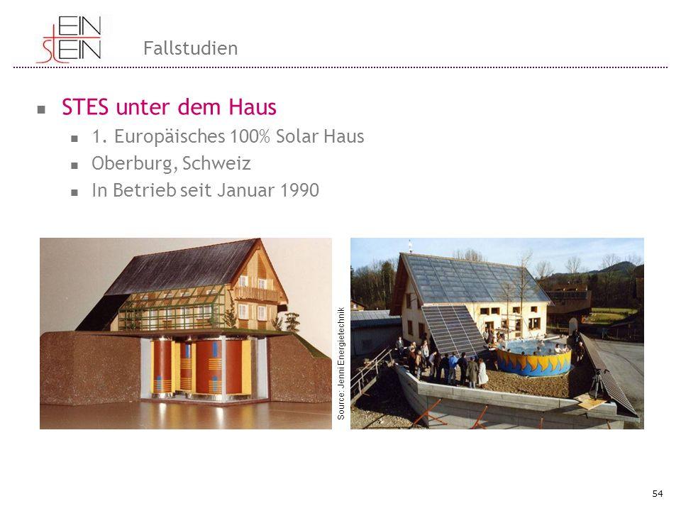 STES unter dem Haus Fallstudien 1. Europäisches 100% Solar Haus