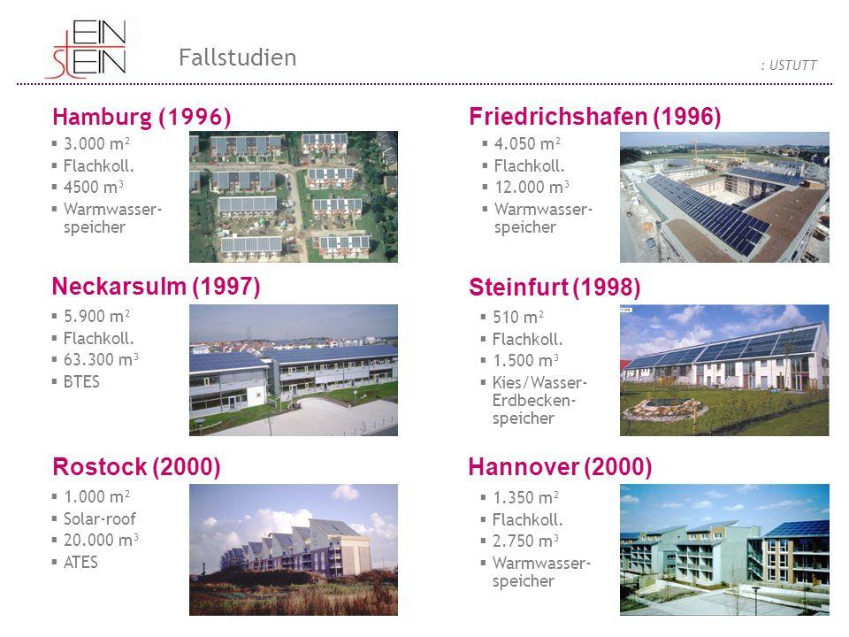 Fallstudien Hamburg (1996) Friedrichshafen (1996) Neckarsulm (1997)