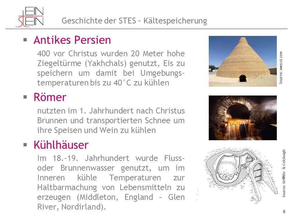 Geschichte der STES – Kältespeicherung