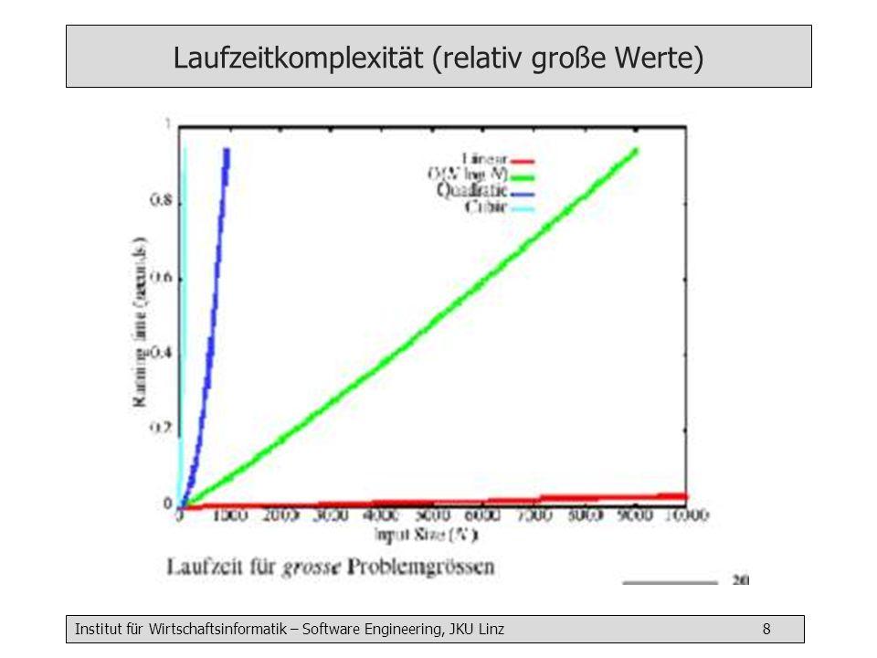Laufzeitkomplexität (relativ große Werte)
