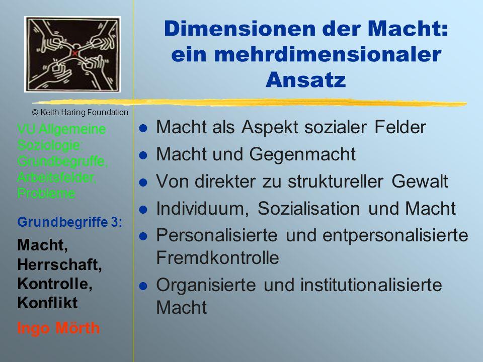 Dimensionen der Macht: ein mehrdimensionaler Ansatz