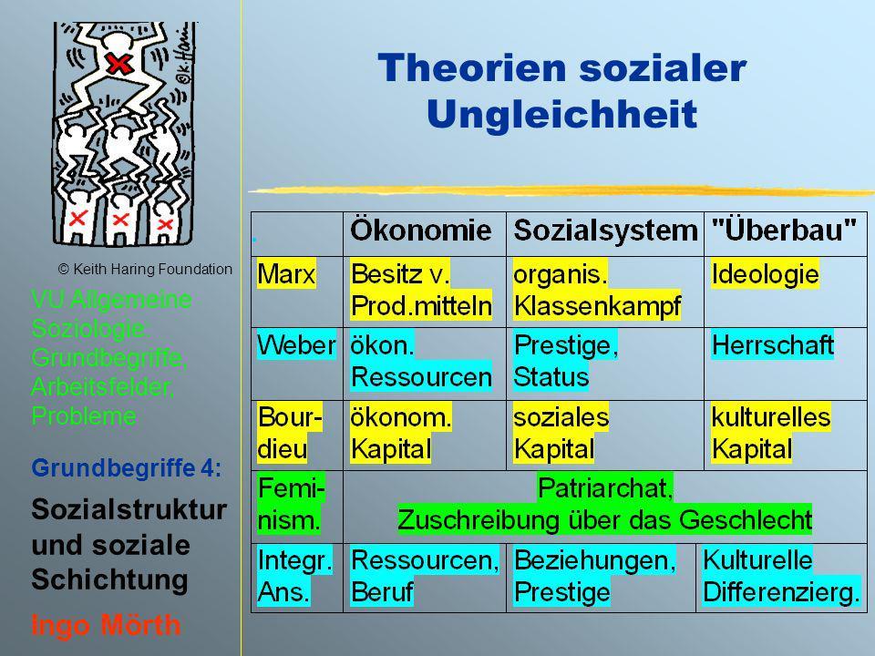 Theorien sozialer Ungleichheit