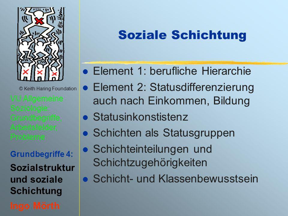 Soziale Schichtung Element 1: berufliche Hierarchie