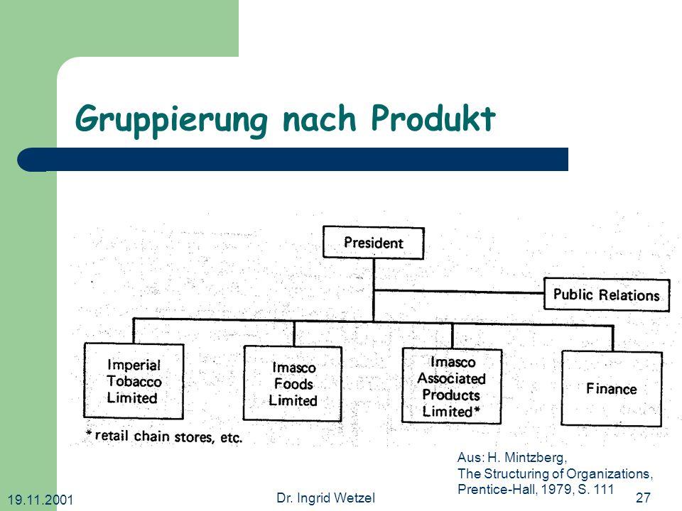 Gruppierung nach Produkt