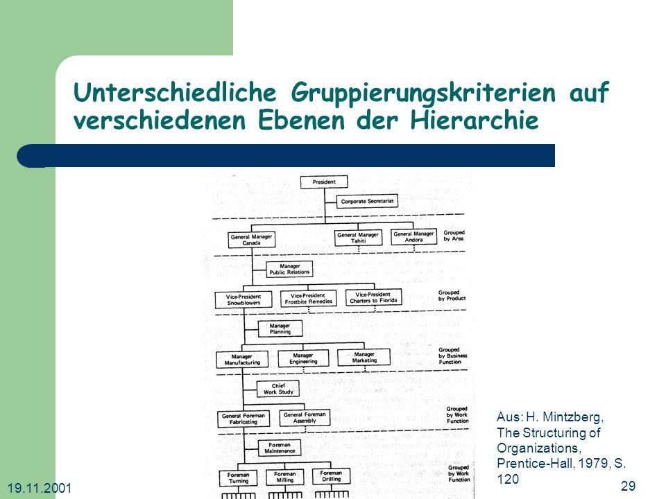Unterschiedliche Gruppierungskriterien auf verschiedenen Ebenen der Hierarchie