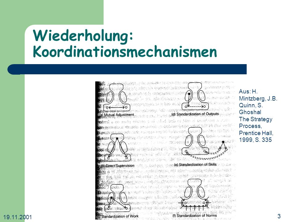 Wiederholung: Koordinationsmechanismen