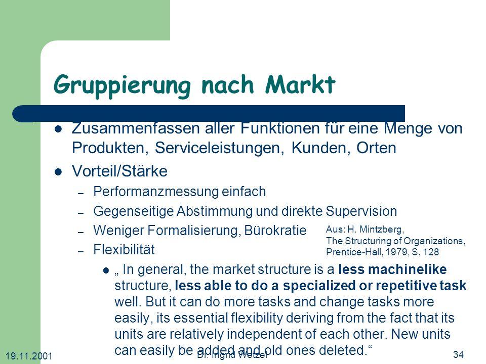 Gruppierung nach Markt