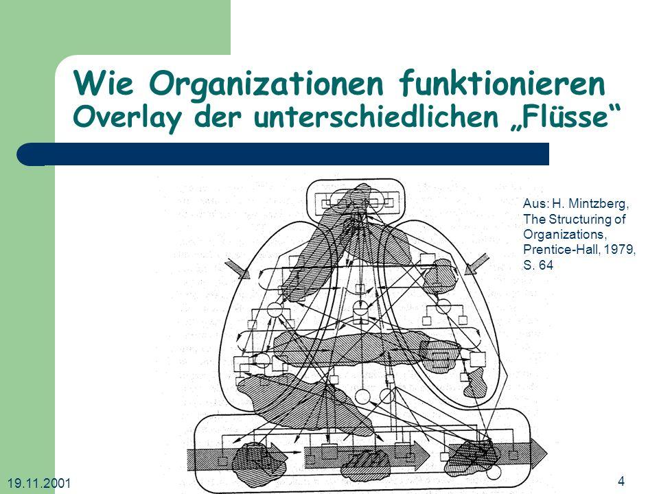 """Wie Organizationen funktionieren Overlay der unterschiedlichen """"Flüsse"""