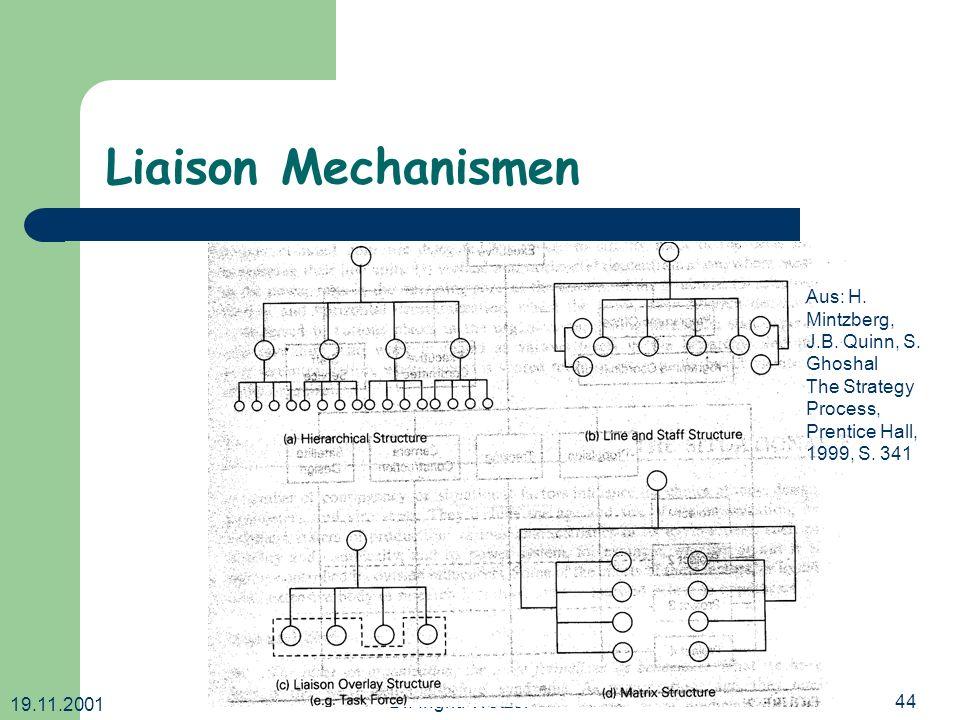 Liaison Mechanismen Aus: H. Mintzberg, J.B. Quinn, S. Ghoshal