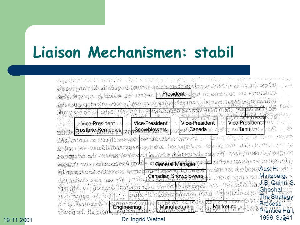 Liaison Mechanismen: stabil