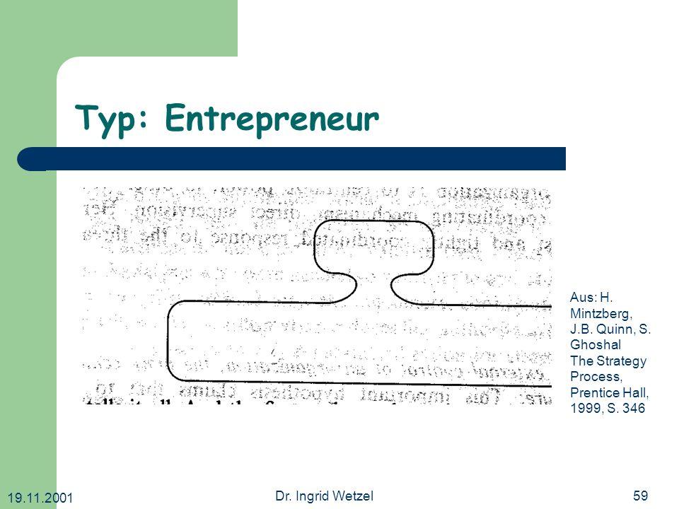 Typ: Entrepreneur Aus: H. Mintzberg, J.B. Quinn, S. Ghoshal