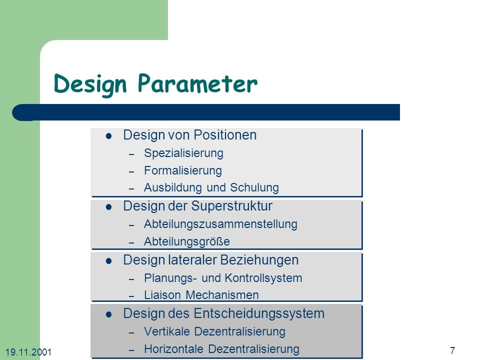Design Parameter Design von Positionen Design der Superstruktur