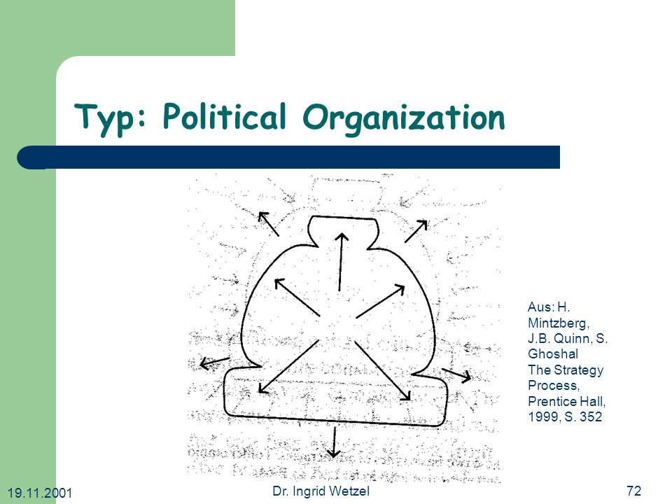 Typ: Political Organization