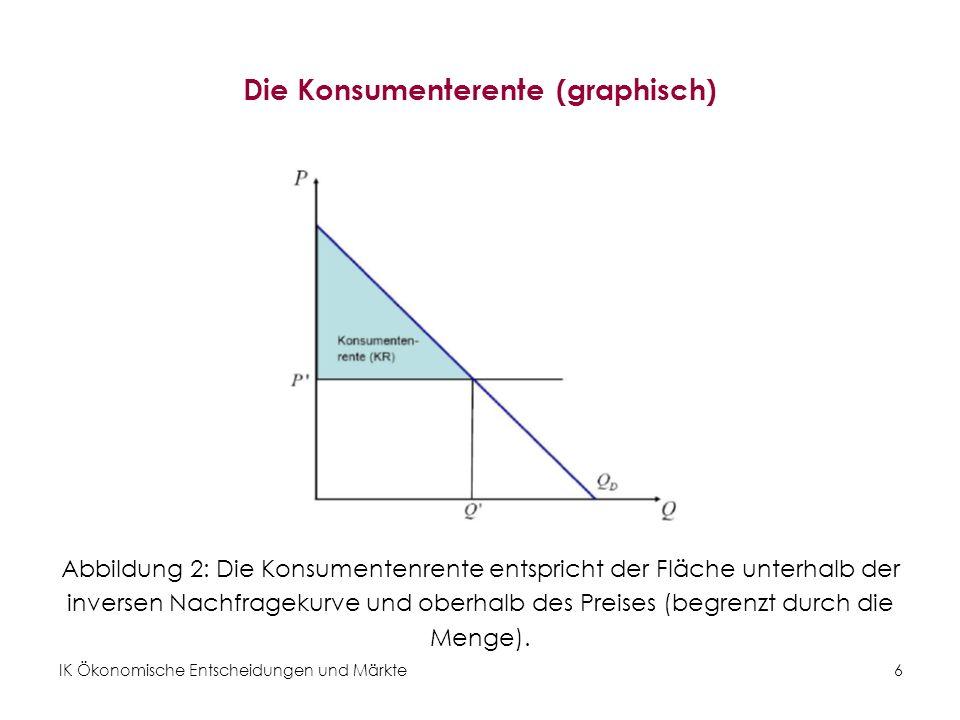 Die Konsumenterente (graphisch)