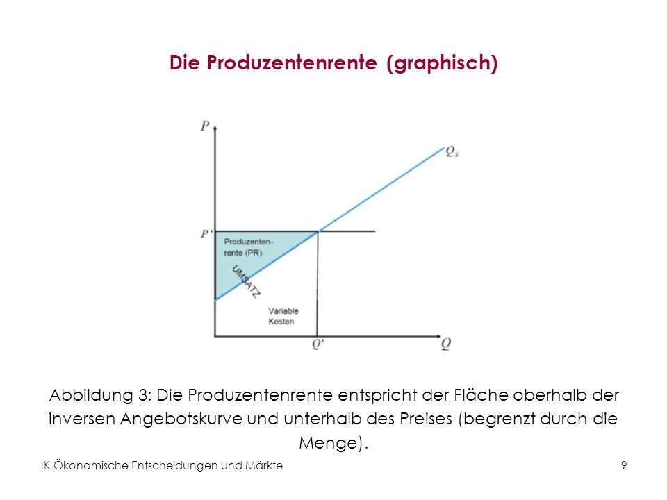 Die Produzentenrente (graphisch)