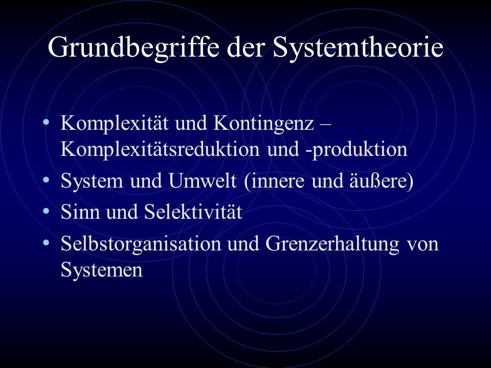 Grundbegriffe der Systemtheorie