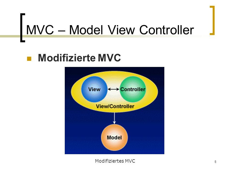 MVC – Model View Controller