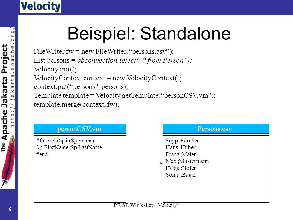 Beispiel: Standalone FileWriter fw = new FileWriter( persons.csv );
