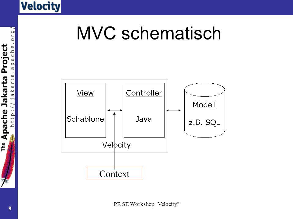 MVC schematisch Context
