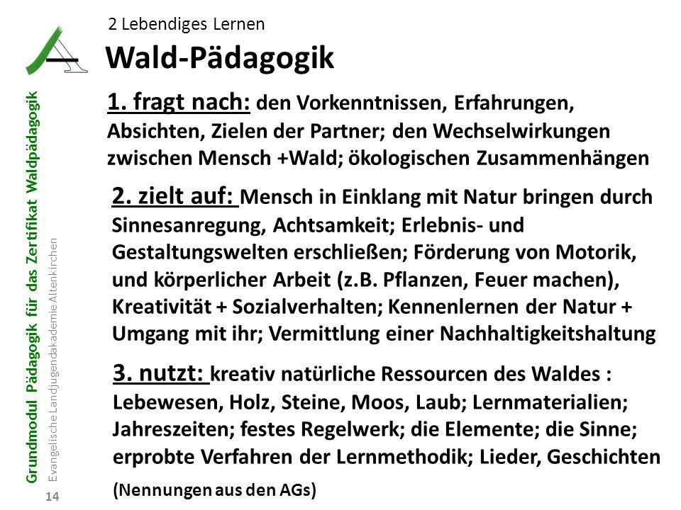2 Lebendiges Lernen Wald-Pädagogik.