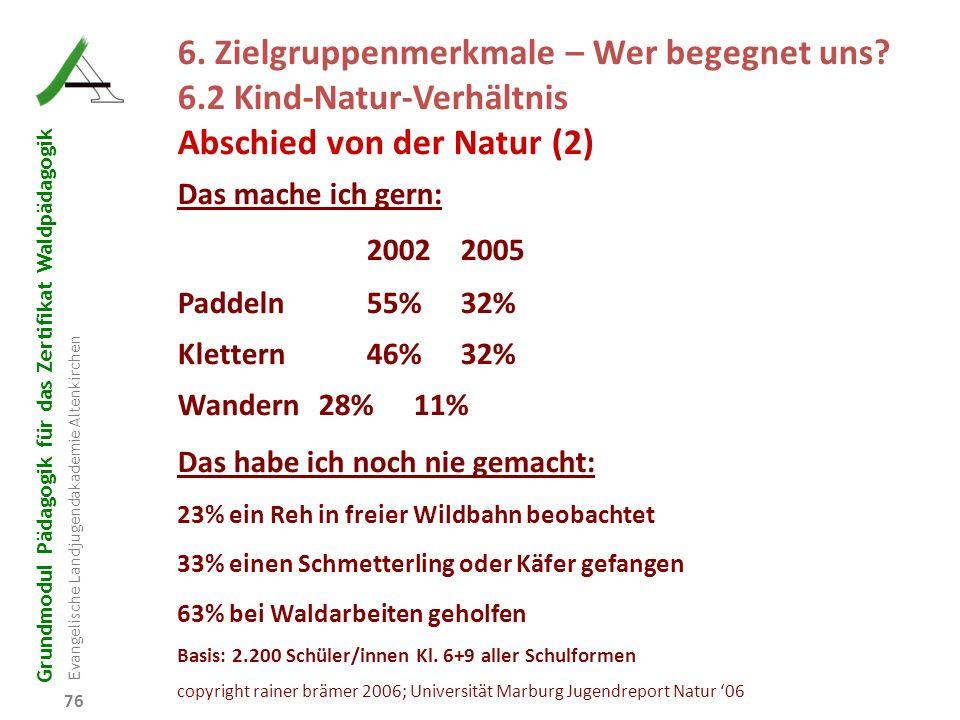 2002 2005 6. Zielgruppenmerkmale – Wer begegnet uns