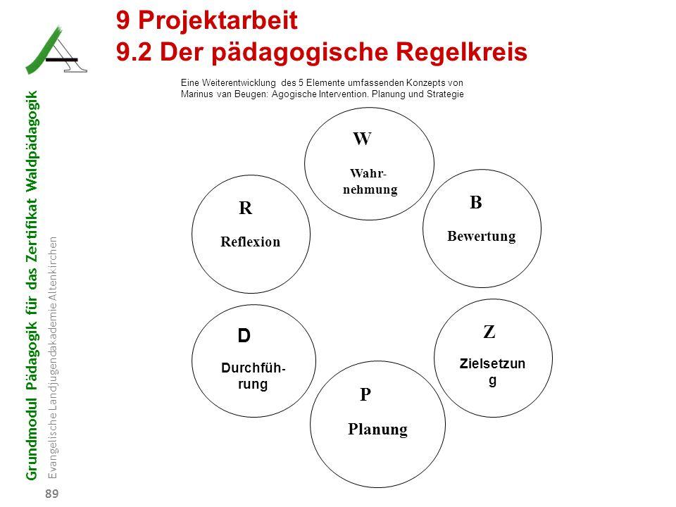 9.2 Der pädagogische Regelkreis
