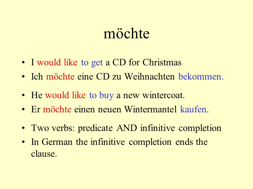 möchte I would like to get a CD for Christmas