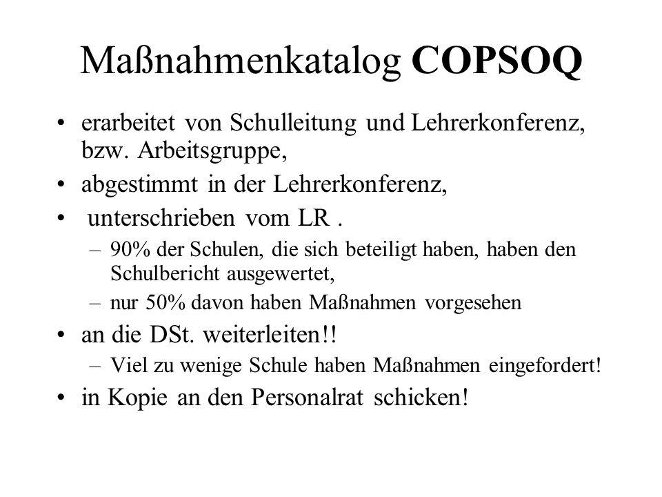 Maßnahmenkatalog COPSOQ