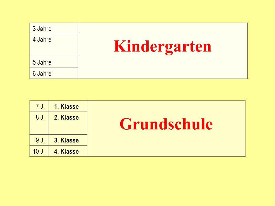 Kindergarten Grundschule