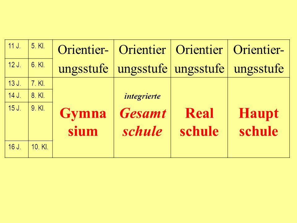 Gymna sium Gesamtschule Real schule Haupt