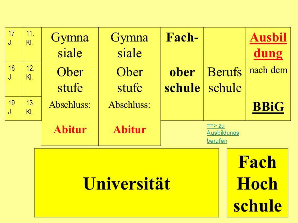 Universität Fach Hoch schule