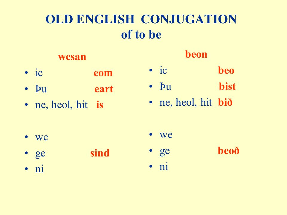 OLD ENGLISH CONJUGATION of to be