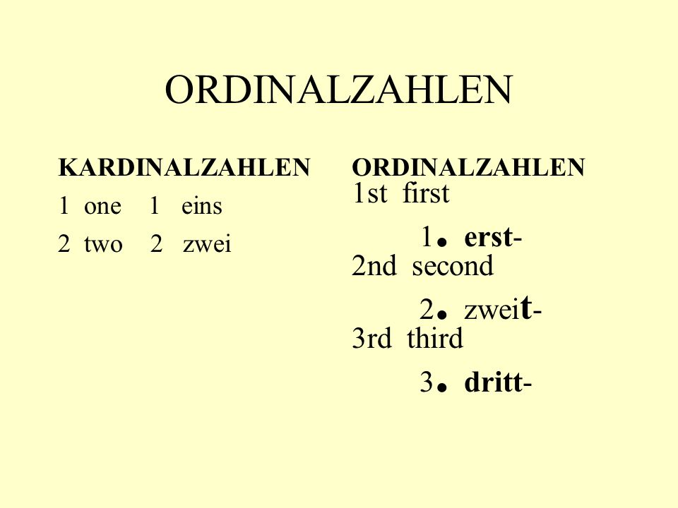 ORDINALZAHLEN 1st first 1. erst- 2nd second 2. zweit- 3rd third
