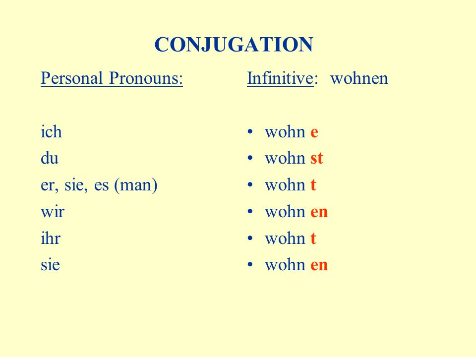 CONJUGATION Personal Pronouns: ich du er, sie, es (man) wir ihr sie