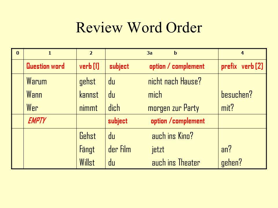 Review Word Order Warum Wann Wer gehst kannst nimmt