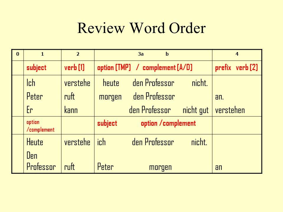 Review Word Order Ich Peter Er verstehe ruft kann