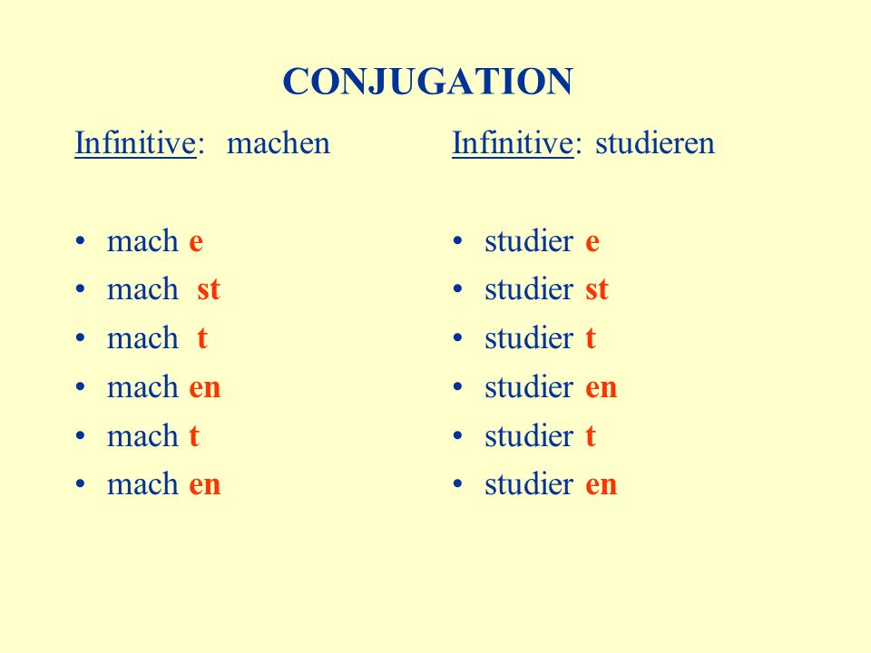 CONJUGATION Infinitive: machen mach e mach st mach t mach en mach t