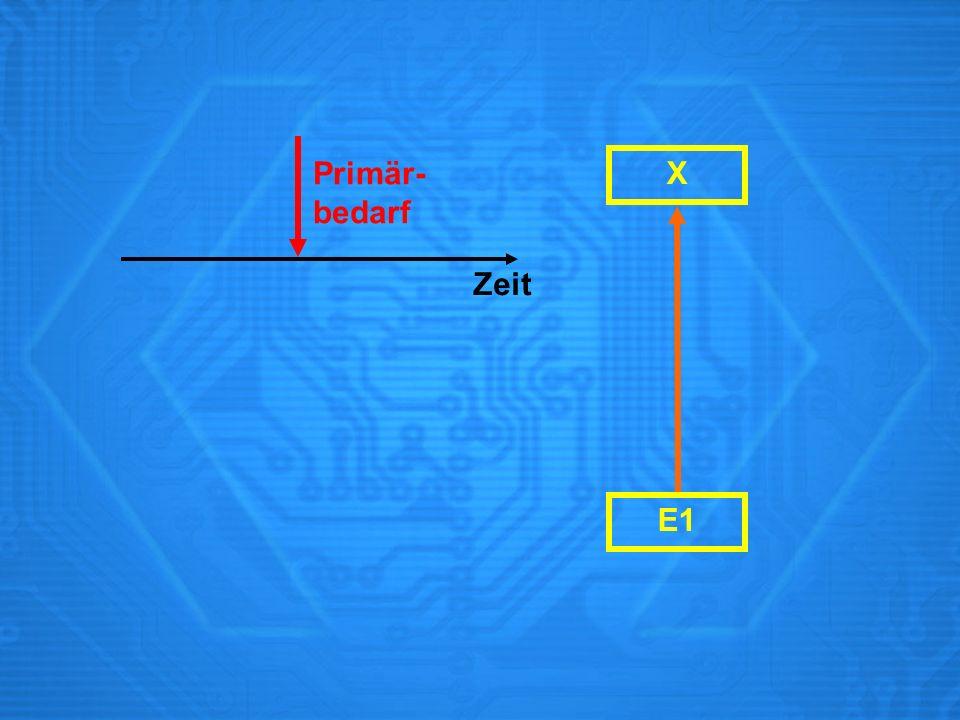 Primär- bedarf X Zeit E1