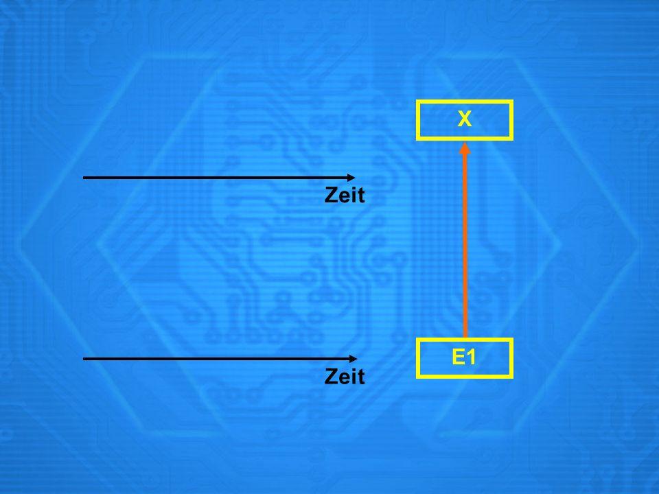 X Zeit E1 Zeit