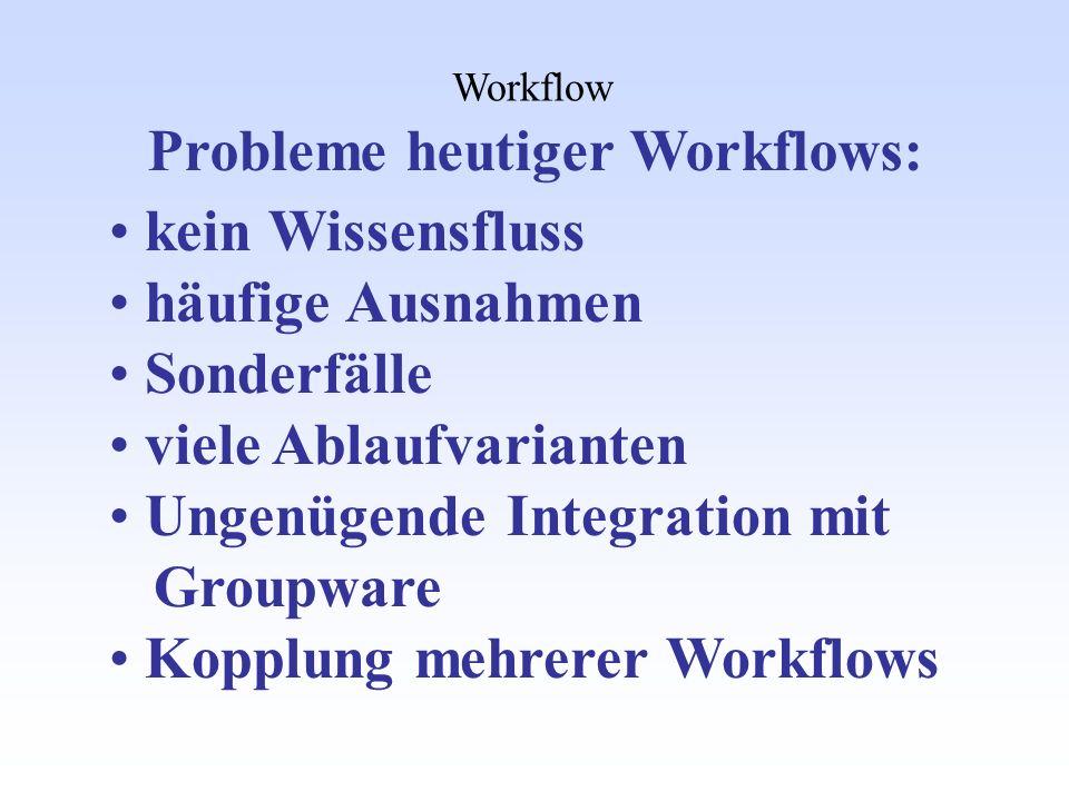 Probleme heutiger Workflows: