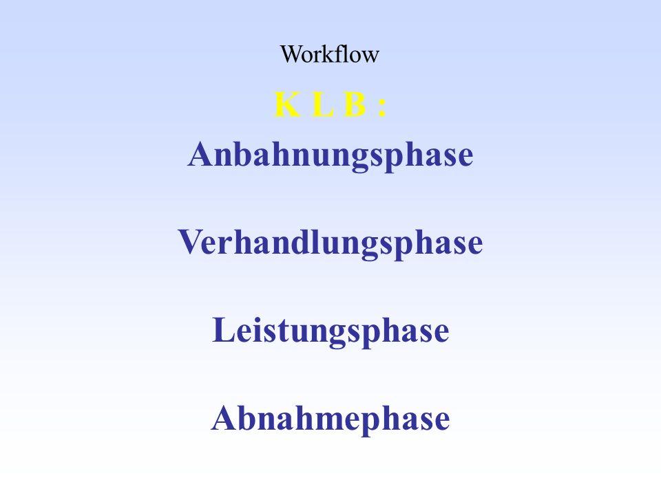 K L B : Anbahnungsphase Verhandlungsphase Leistungsphase Abnahmephase
